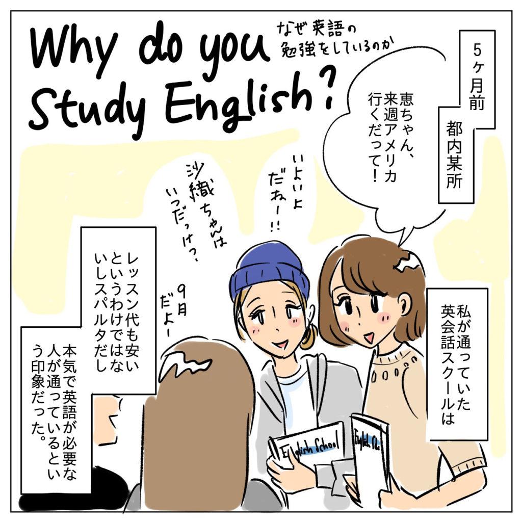 なぜ英語を勉強しているのか