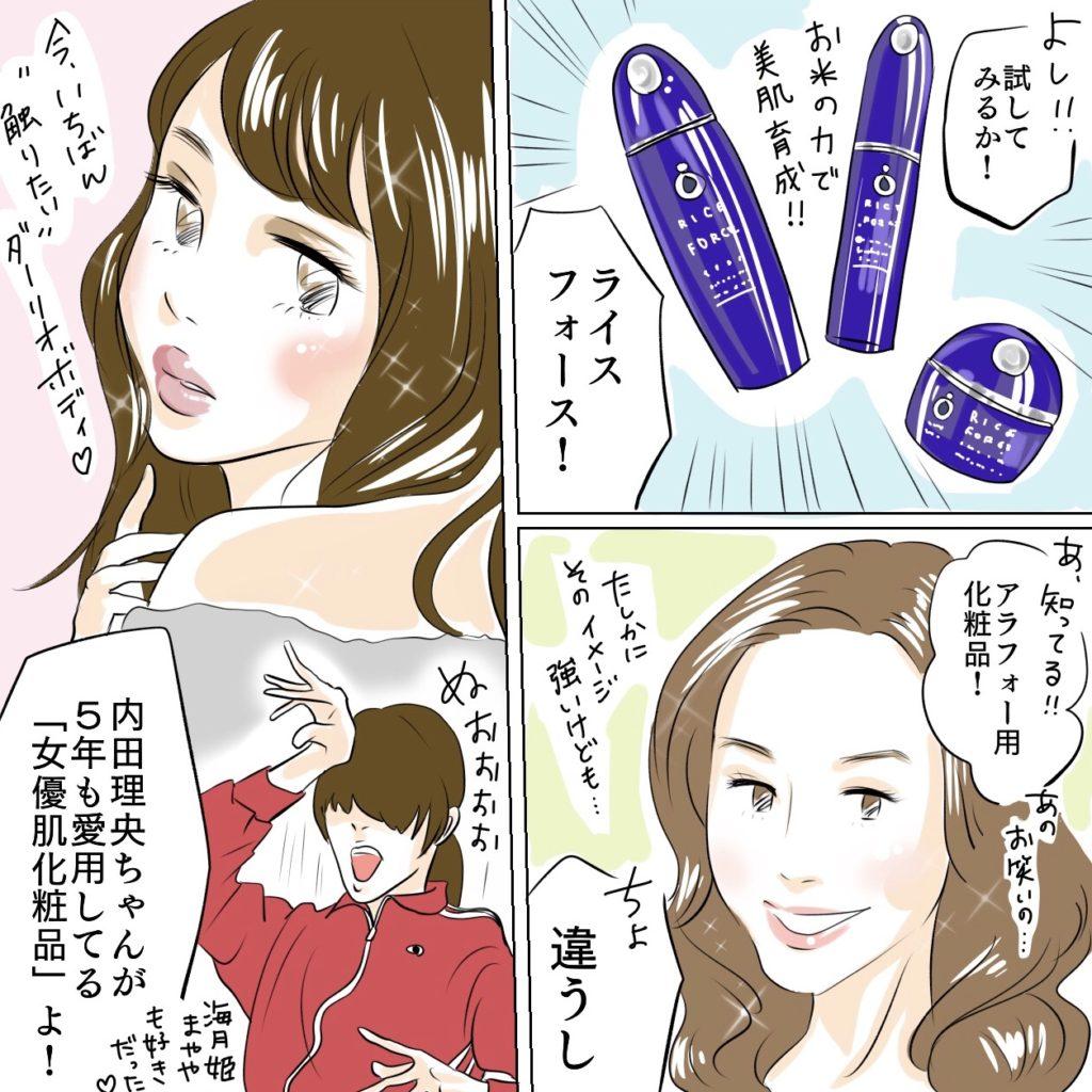 クワバタオハラの小原さんでお馴染み、ライスフォースを試してみた!海月姫のまやや役で注目を集めた内田理央さんも愛用!