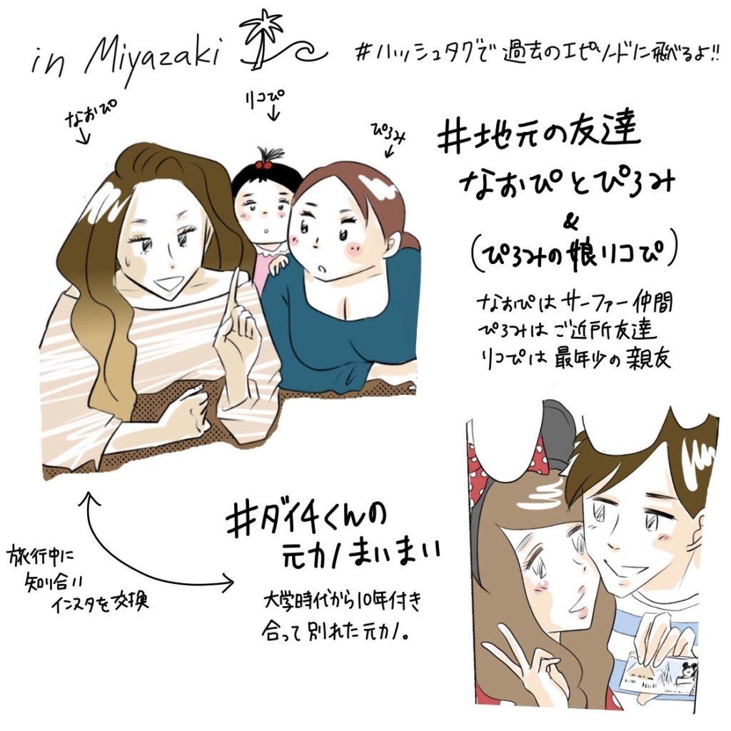 アキニッキ登場人物紹介inMiyazaki